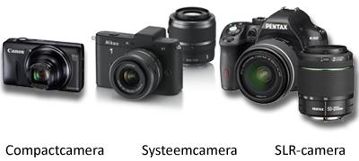 Compactcamera, Systeemcamera en Spiegelreflexcamera