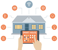 Smart home systeem