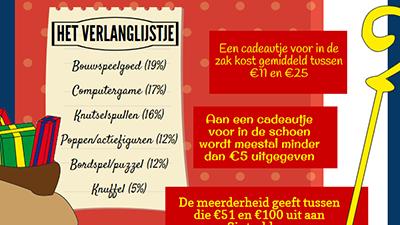 Sinterklaas 2015 kieskeurig
