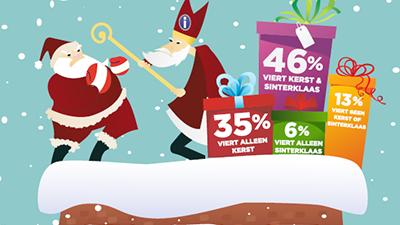 Sinterklaas en kerst 2013 kieskeurig