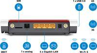 AVM Box 6850 LTE
